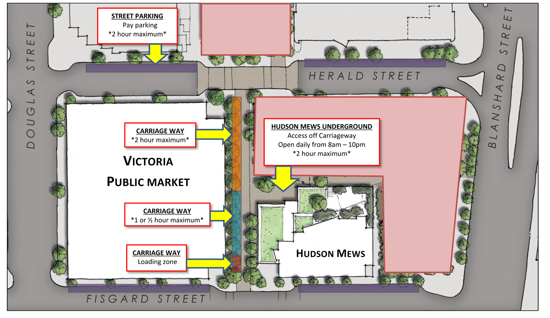 Victoria parking options